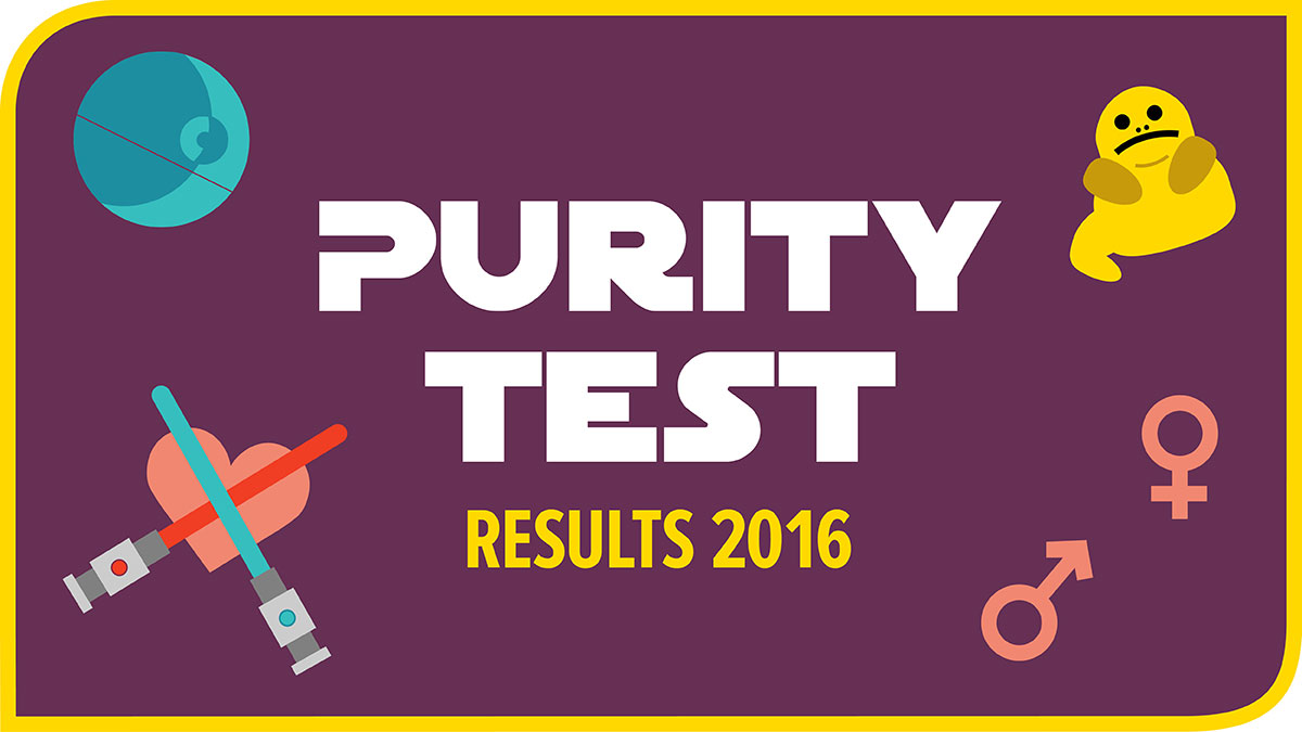 Dating purity test